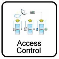 United Kingdom served by TSNG Access Systems for Access Control Security Systems