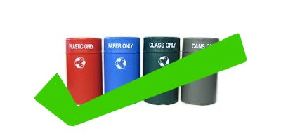 Cymru Security Systems Recycling